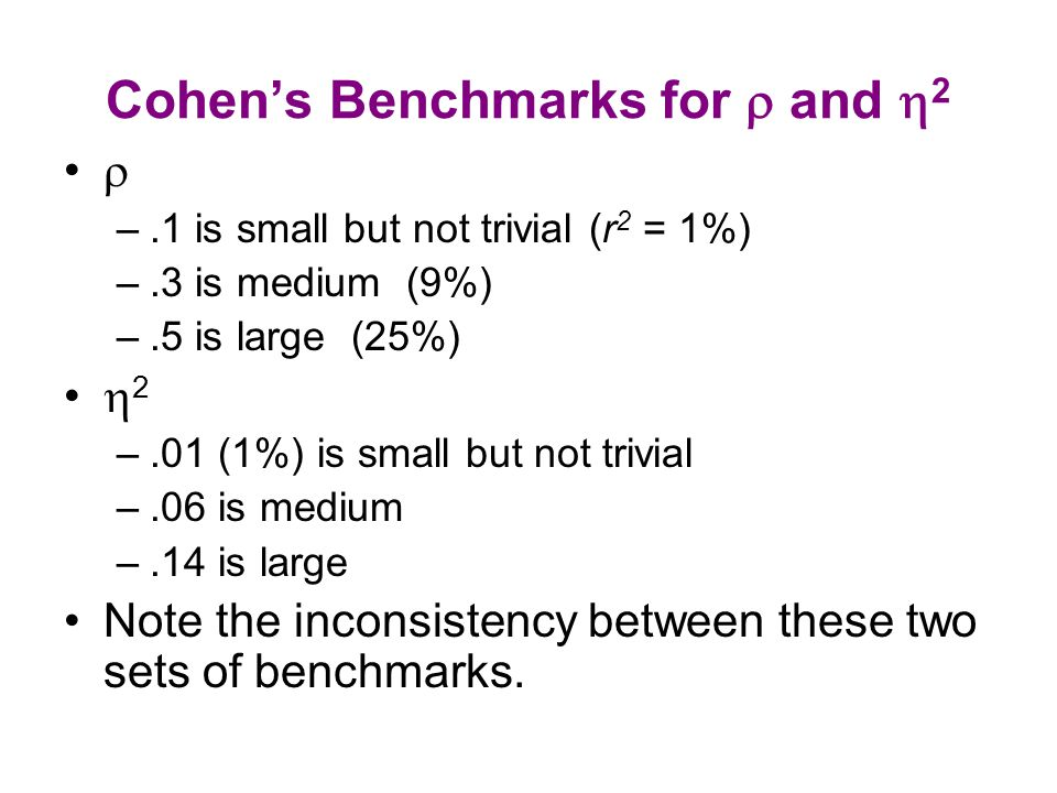 Cohen's Benchmarks for  and  2  –.1 is small but not trivial (r 2 = 1%) –.3 is medium (9%) –.5 is large (25%)  2 –.01 (1%) is small but not trivial –.06 is medium –.14 is large Note the inconsistency between these two sets of benchmarks.