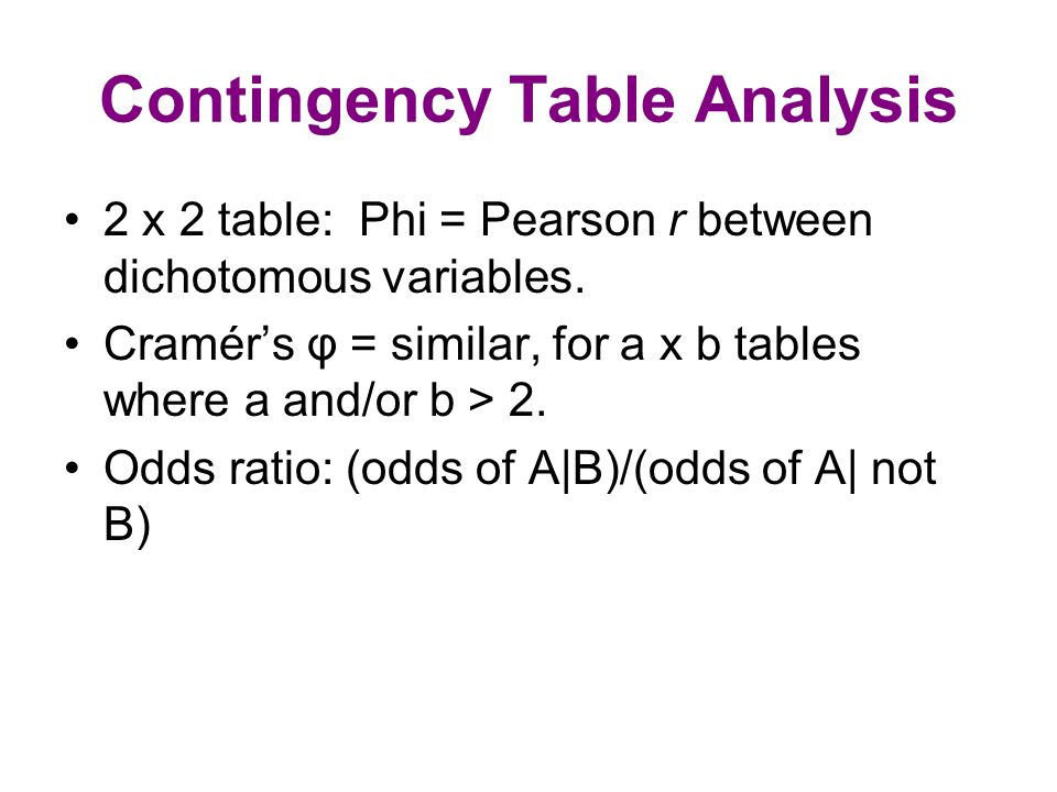 Contingency Table Analysis 2 x 2 table: Phi = Pearson r between dichotomous variables.