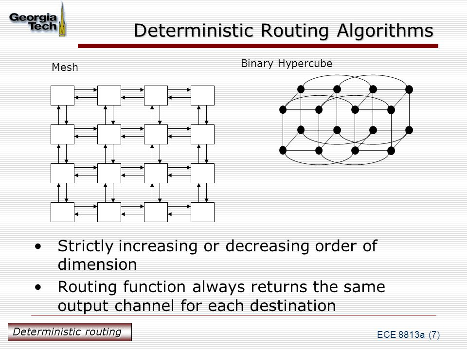 ECE 8813a (7) Deterministic Routing Algorithms Strictly increasing or decreasing order of dimension Routing function always returns the same output channel for each destination Mesh Binary Hypercube Deterministic routing