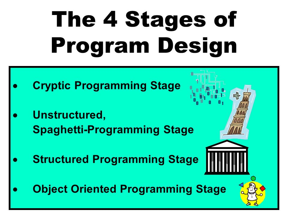 The 4 Stages of Program Design  Cryptic Programming Stage  Unstructured, Spaghetti-Programming Stage  Structured Programming Stage  Object Oriented Programming Stage