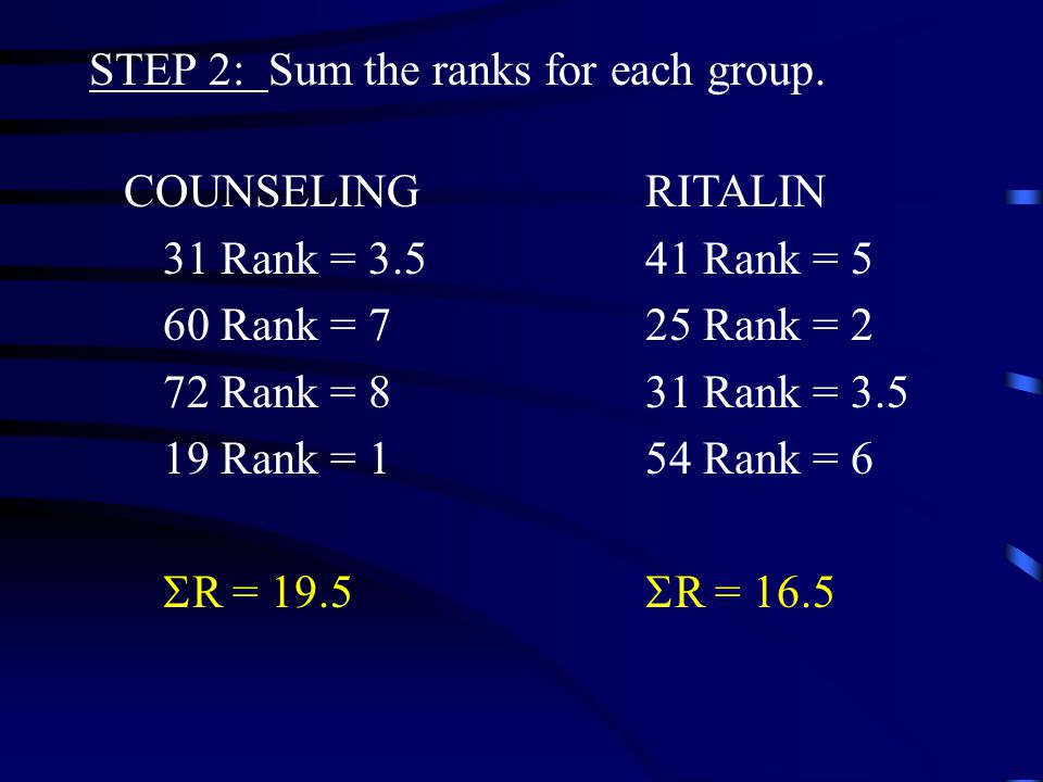 STEP 1: Rank all scores from lowest to highest.