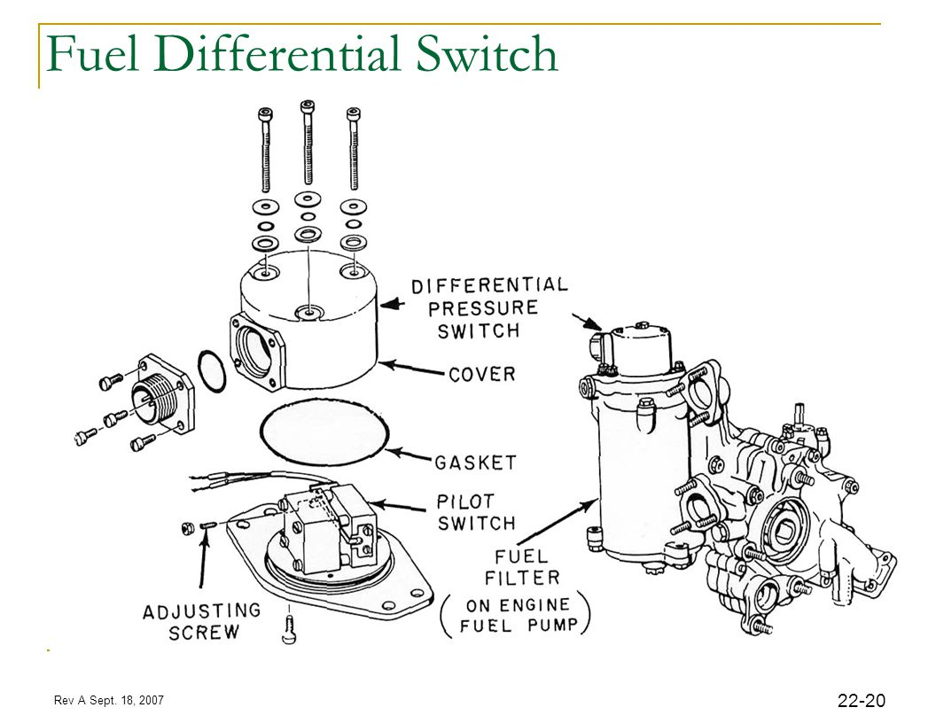 Rev A Sept. 18, 2007 22-20 Fuel Differential Switch
