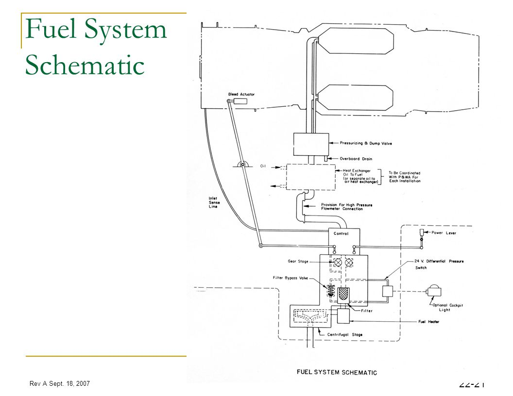 Rev A Sept. 18, 2007 22-21 Fuel System Schematic