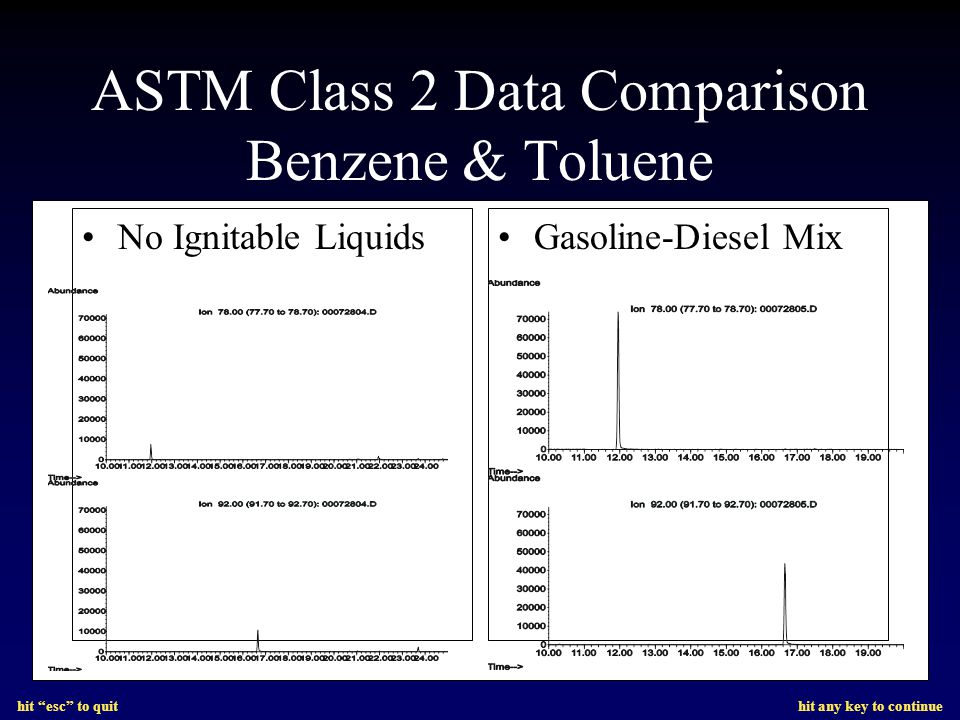 hit esc to quit hit any key to continue ASTM Class 2 Data Comparison Benzene & Toluene No Ignitable LiquidsGasoline-Diesel Mix