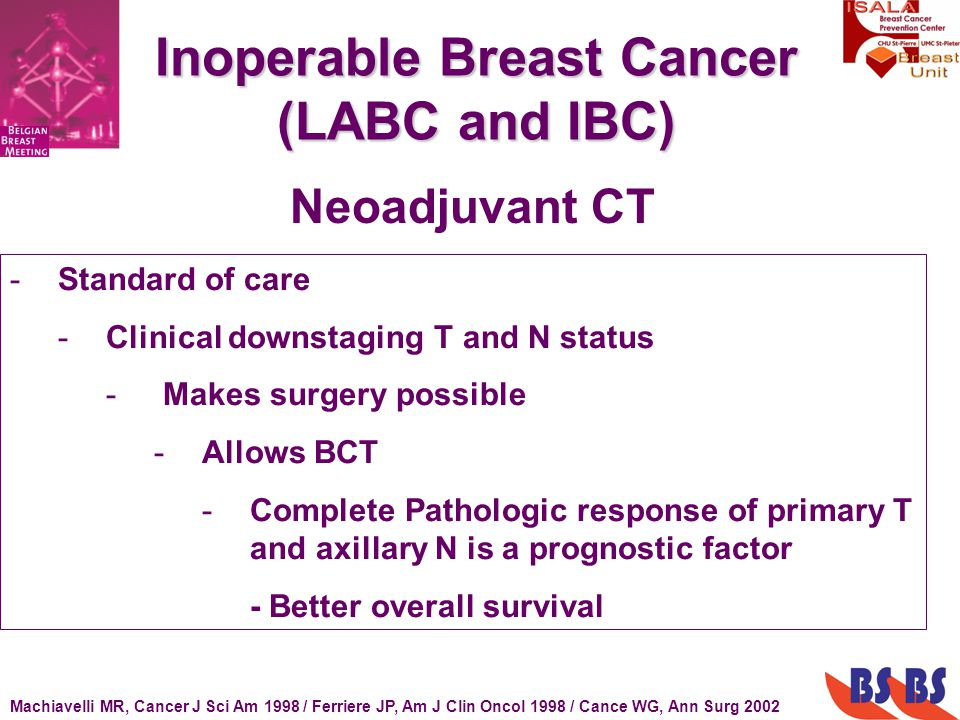 Inoperable Breast Cancer (LABC and IBC) -Standard of care -Clinical downstaging T and N status - Makes surgery possible -Allows BCT -Complete Pathologic response of primary T and axillary N is a prognostic factor - Better overall survival Machiavelli MR, Cancer J Sci Am 1998 / Ferriere JP, Am J Clin Oncol 1998 / Cance WG, Ann Surg 2002 Neoadjuvant CT