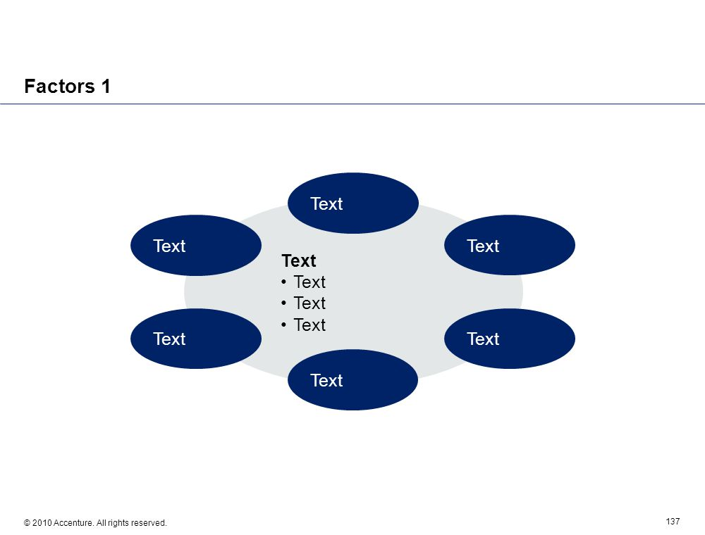 © 2010 Accenture. All rights reserved. 137 Factors 1 Text