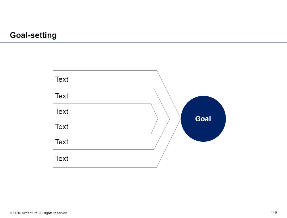 © 2010 Accenture. All rights reserved. 140 Goal-setting Text Goal
