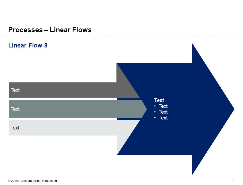 Linear Flow 8 © 2010 Accenture. All rights reserved. 16 Processes – Linear Flows Text