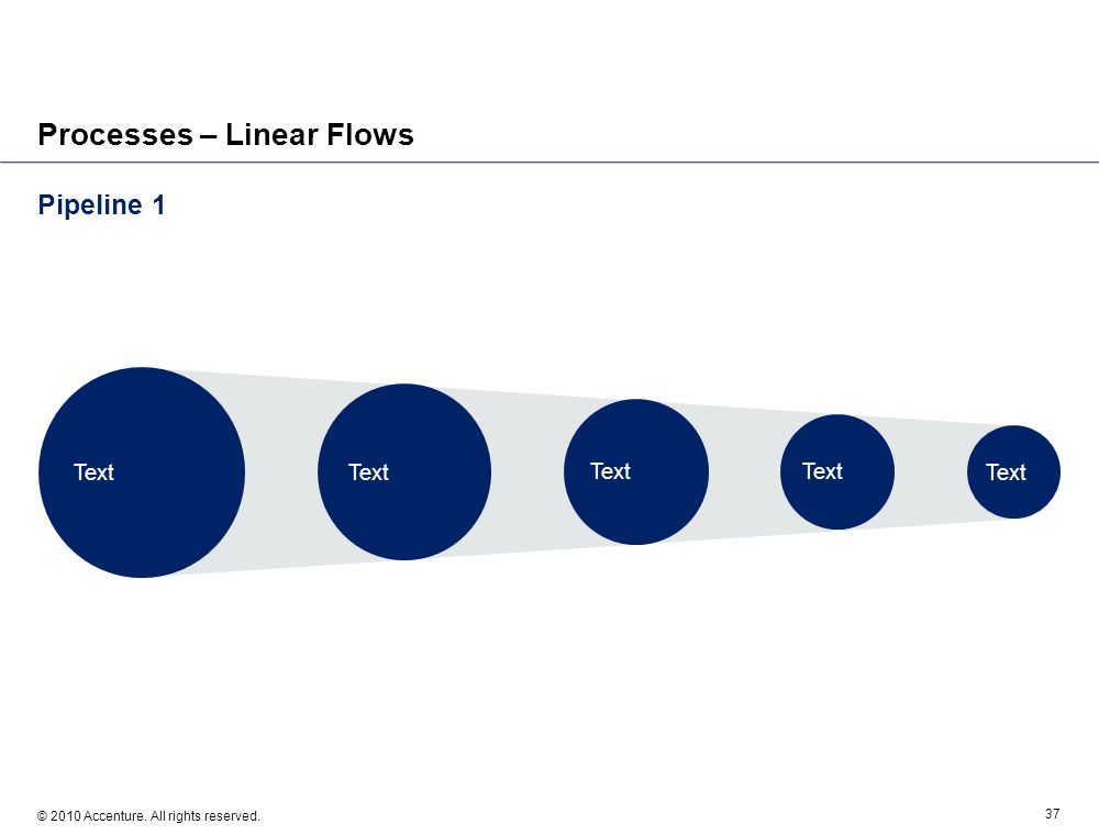 Pipeline 1 © 2010 Accenture. All rights reserved. 37 Processes – Linear Flows Text