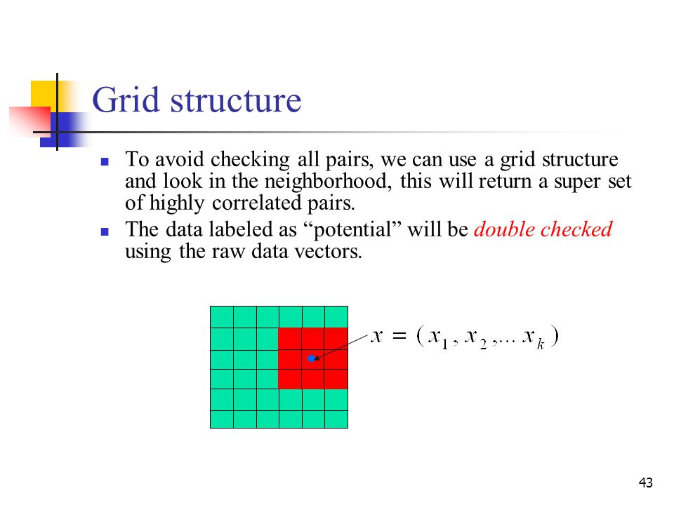 43 Grid structure To avoid checking all pairs, we can use a grid structure and look in the neighborhood, this will return a super set of highly correlated pairs.