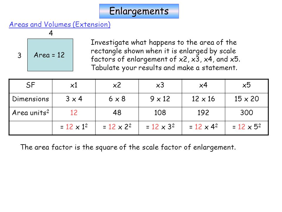 Areas and Volumes Enlargements Areas and Volumes (Extension) 4 3 Area = 12 Investigate what happens to the area of the rectangle shown when it is enlarged by scale factors of enlargement of x2, x3, x4, and x5.