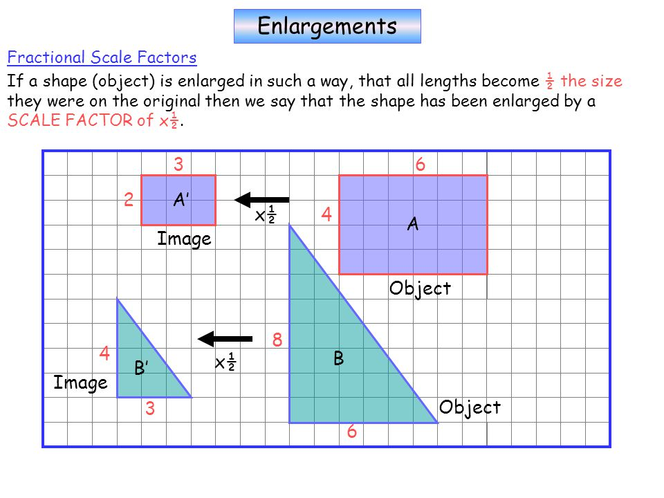 Fractional Enlargements Fractional Scale Factors If a shape (object) is enlarged in such a way, that all lengths become ½ the size they were on the original then we say that the shape has been enlarged by a SCALE FACTOR of x½.