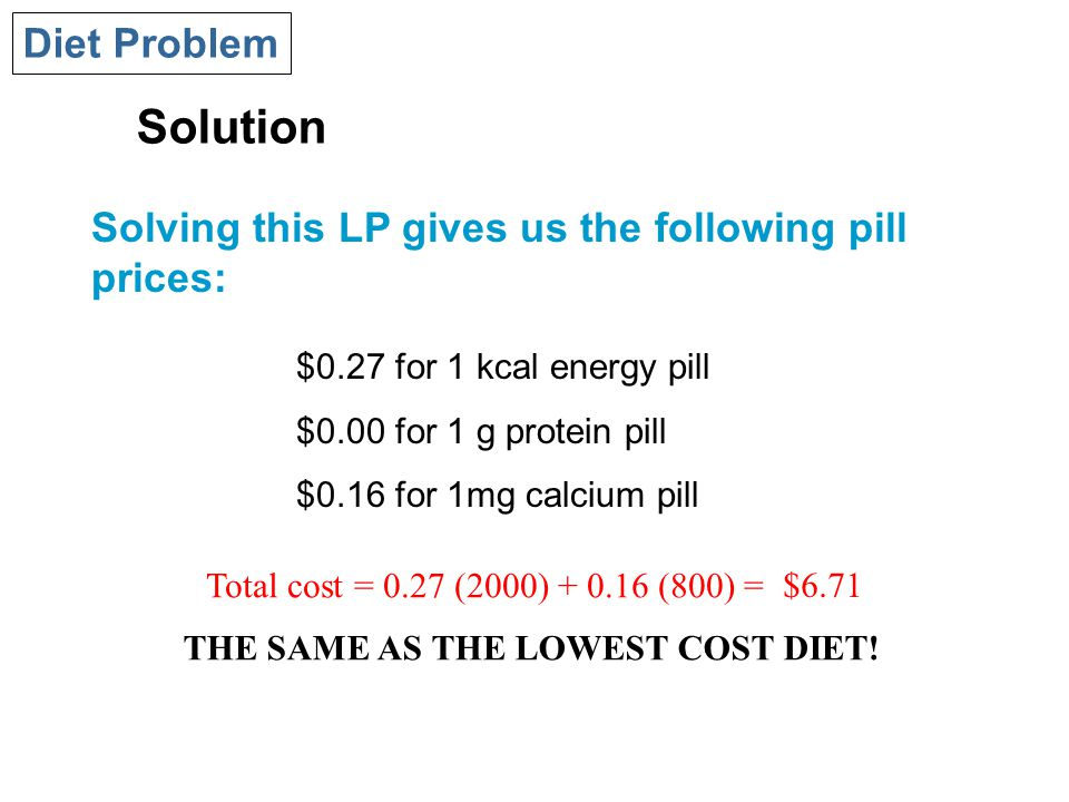 Solution Diet Problem Solving this LP gives us the following pill prices: $0.27 for 1 kcal energy pill $0.00 for 1 g protein pill $0.16 for 1mg calcium pill Total cost = 0.27 (2000) + 0.16 (800) = $6.71 THE SAME AS THE LOWEST COST DIET!