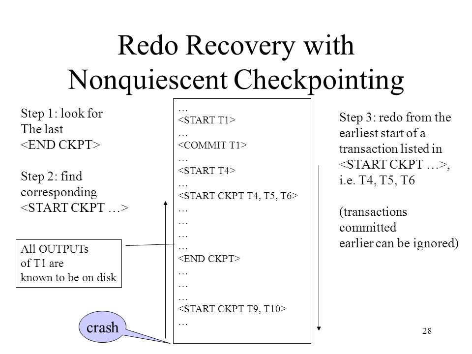 28 Redo Recovery with Nonquiescent Checkpointing … … … … … … Step 1: look for The last Step 2: find corresponding Step 3: redo from the earliest start of a transaction listed in, i.e.