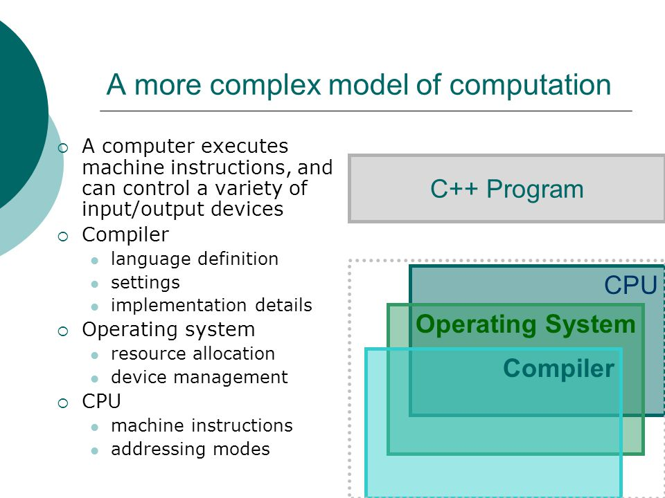 A more complex model of computation  A computer executes machine instructions, and can control a variety of input/output devices  Compiler language definition settings implementation details  Operating system resource allocation device management  CPU machine instructions addressing modes CPU Operating System Compiler C++ Program