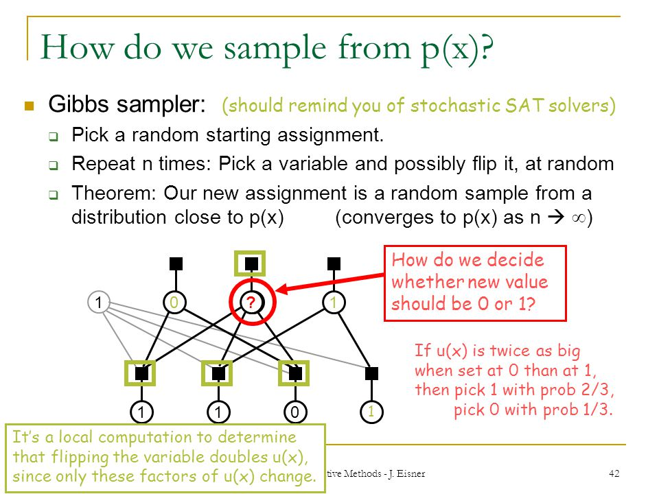 600.325/425 Declarative Methods - J. Eisner 42 1 How do we sample from p(x).