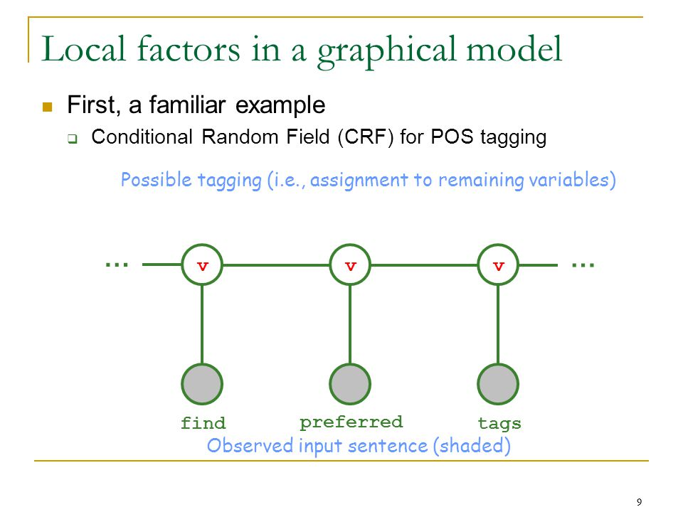9 First, a familiar example  Conditional Random Field (CRF) for POS tagging 9 Local factors in a graphical model … … find preferred tags vvv Possible tagging (i.e., assignment to remaining variables) Observed input sentence (shaded)