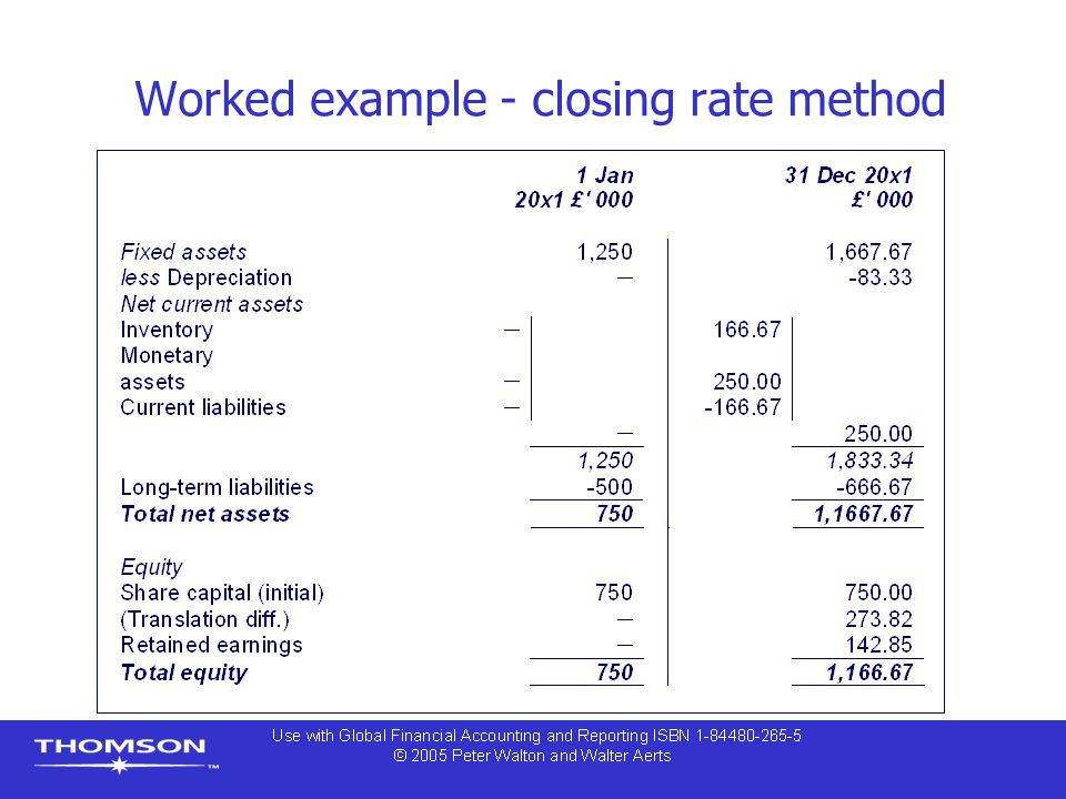 Worked example - closing rate method