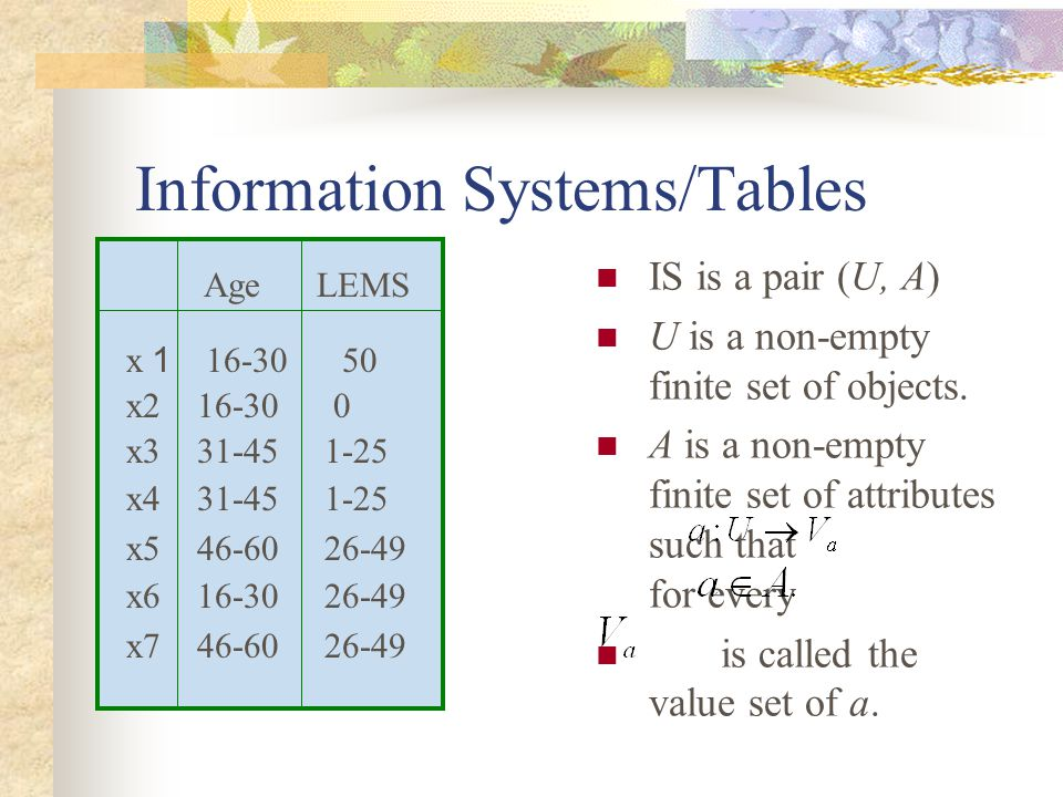Information Systems/Tables IS is a pair (U, A) U is a non-empty finite set of objects.