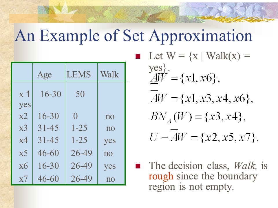 An Example of Set Approximation Let W = {x | Walk(x) = yes}.