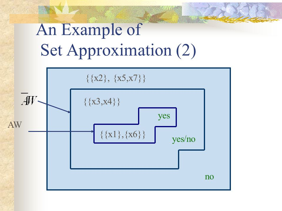 An Example of Set Approximation (2) yes yes/no no {{x1},{x6}} {{x3,x4}} {{x2}, {x5,x7}} AW