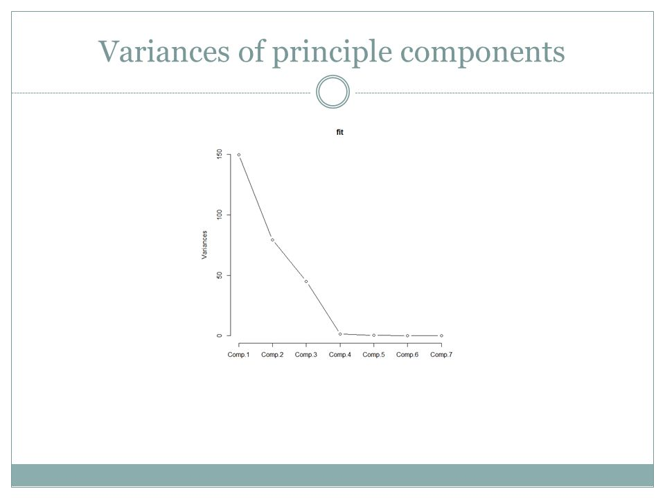 Variances of principle components