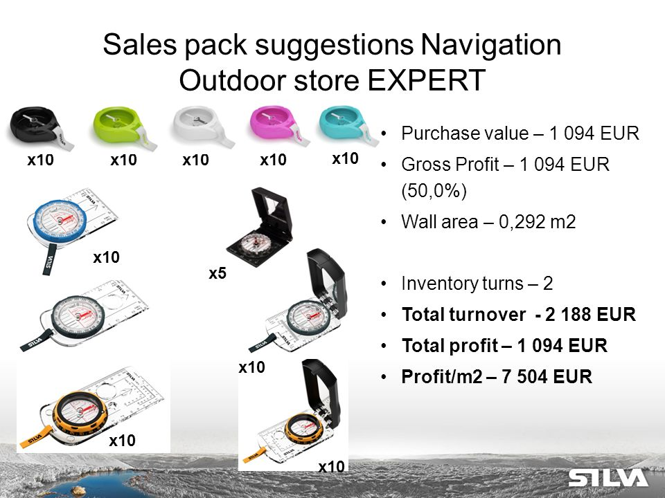 Sales pack suggestions Navigation Outdoor store EXPERT Purchase value – 1 094 EUR Gross Profit – 1 094 EUR (50,0%) Wall area – 0,292 m2 Inventory turns – 2 Total turnover - 2 188 EUR Total profit – 1 094 EUR Profit/m2 – 7 504 EUR x10 x20 x10 x5 x10
