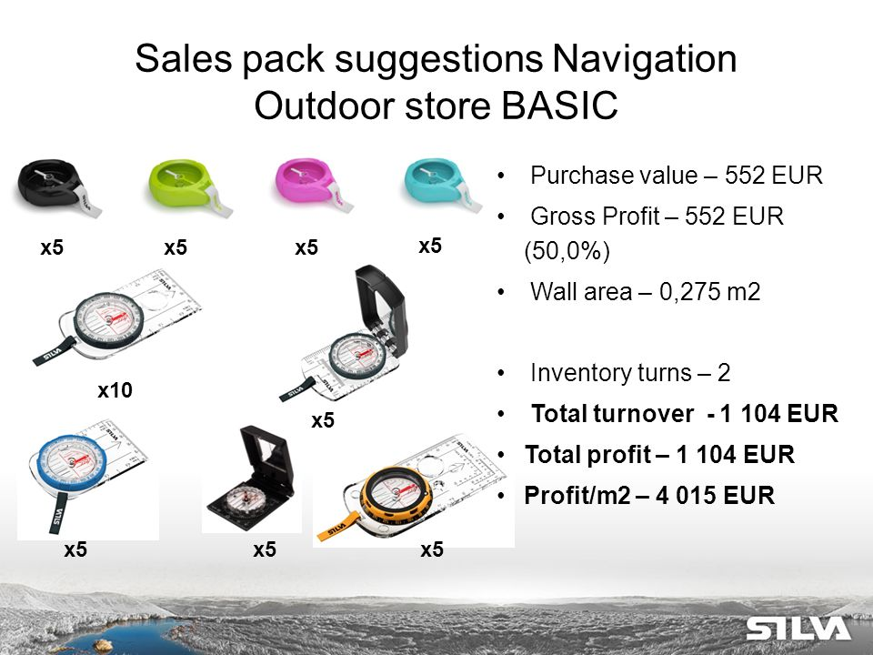 x5 Sales pack suggestions Navigation Outdoor store BASIC Purchase value – 552 EUR Gross Profit – 552 EUR (50,0%) Wall area – 0,275 m2 Inventory turns – 2 Total turnover - 1 104 EUR Total profit – 1 104 EUR Profit/m2 – 4 015 EUR x5 x10