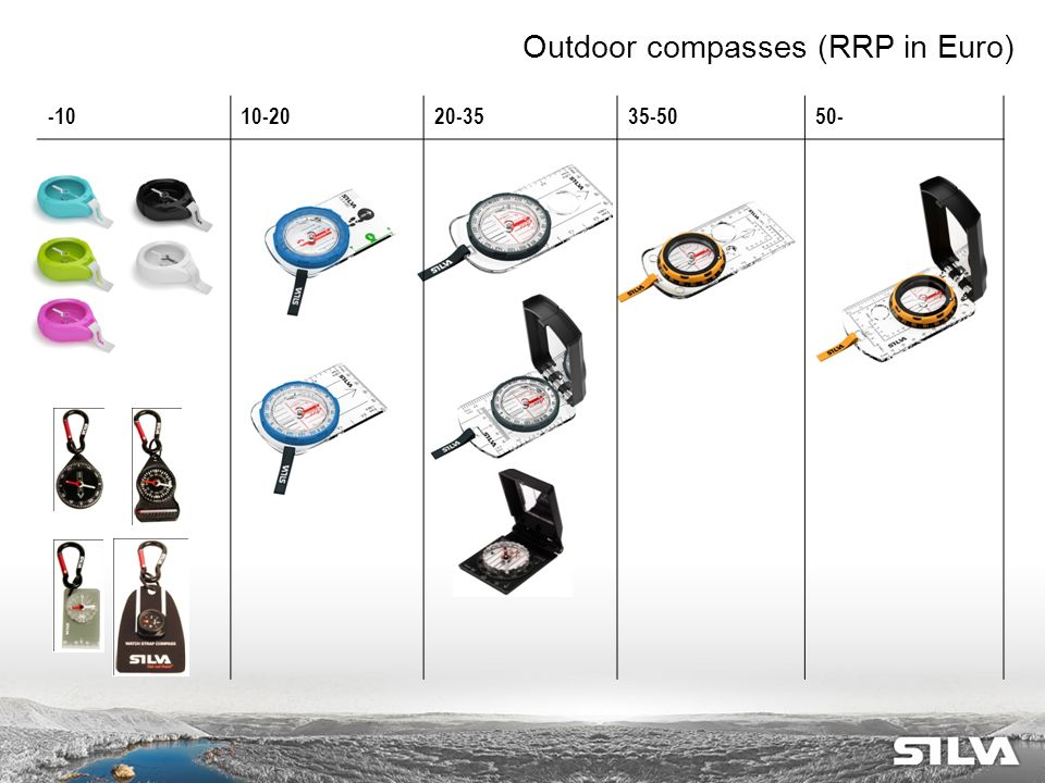 Outdoor compasses (RRP in Euro) -1010-2020-3535-5050-