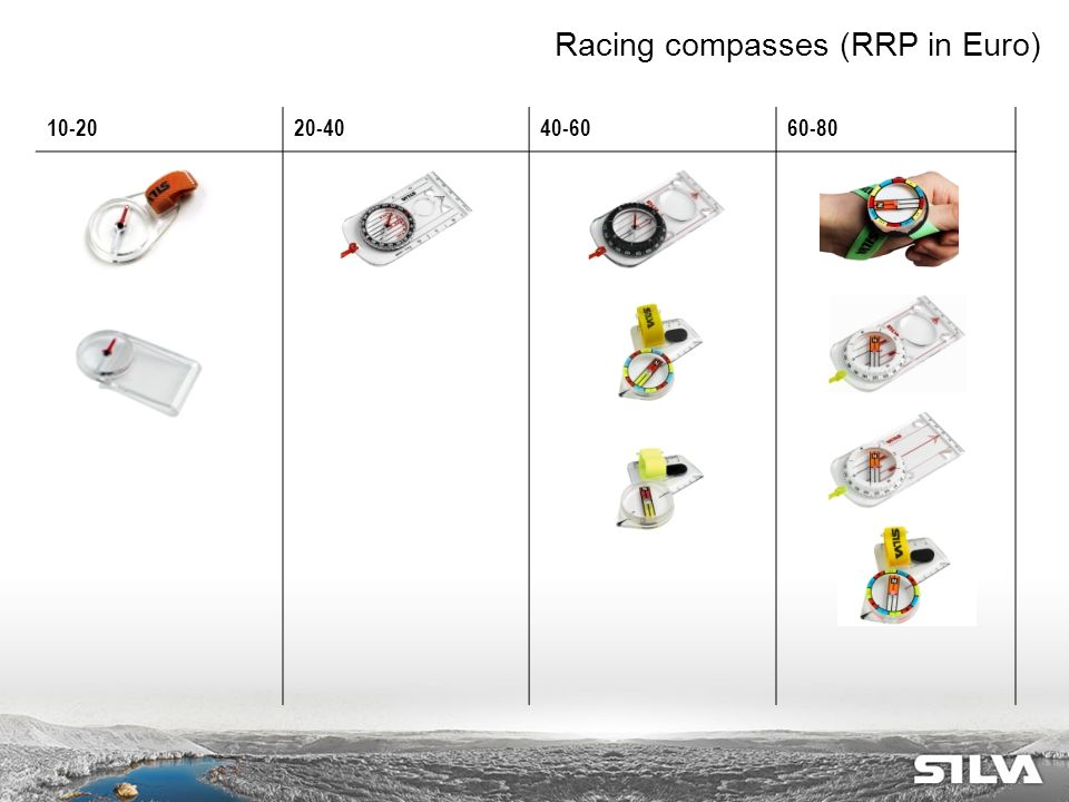 Racing compasses (RRP in Euro) 10-2020-4040-6060-80
