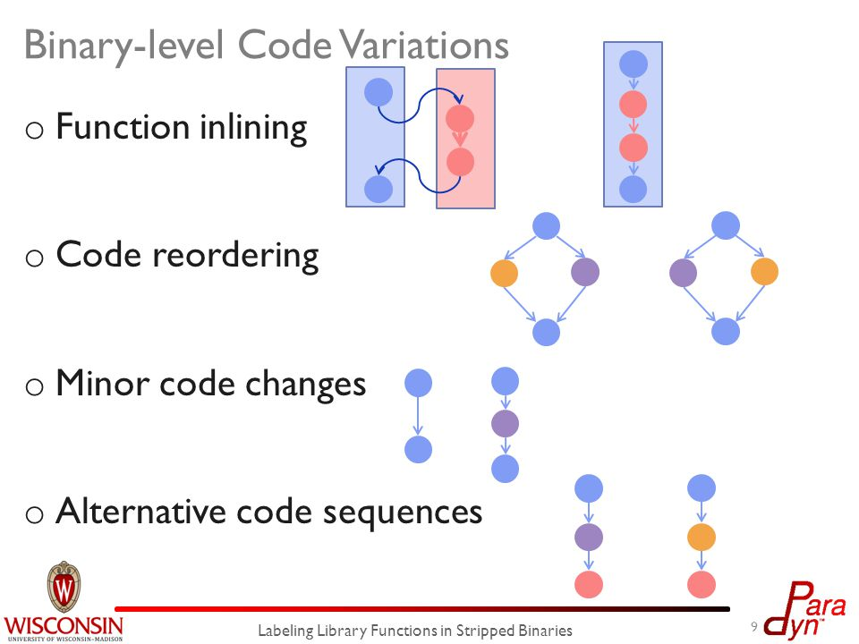 o Function inlining o Code reordering o Minor code changes o Alternative code sequences Binary-level Code Variations 9 Labeling Library Functions in Stripped Binaries