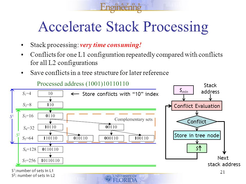 Accelerate Stack Processing Stack processing: very time consuming.