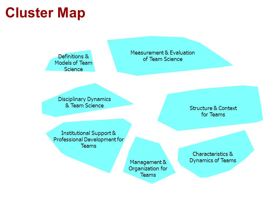 Cluster Map Management & Organization for Teams Characteristics & Dynamics of Teams Definitions & Models of Team Science Institutional Support & Professional Development for Teams Disciplinary Dynamics & Team Science Measurement & Evaluation of Team Science Structure & Context for Teams