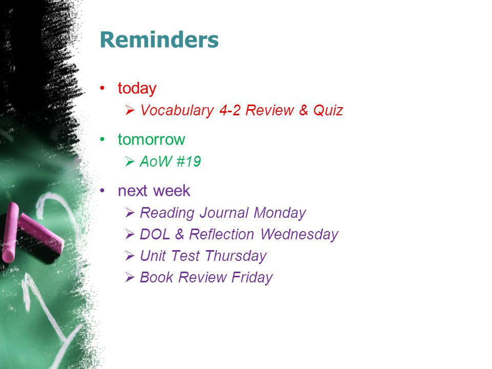 Reminders today  Vocabulary 4-2 Review & Quiz tomorrow  AoW #19 next week  Reading Journal Monday  DOL & Reflection Wednesday  Unit Test Thursday  Book Review Friday