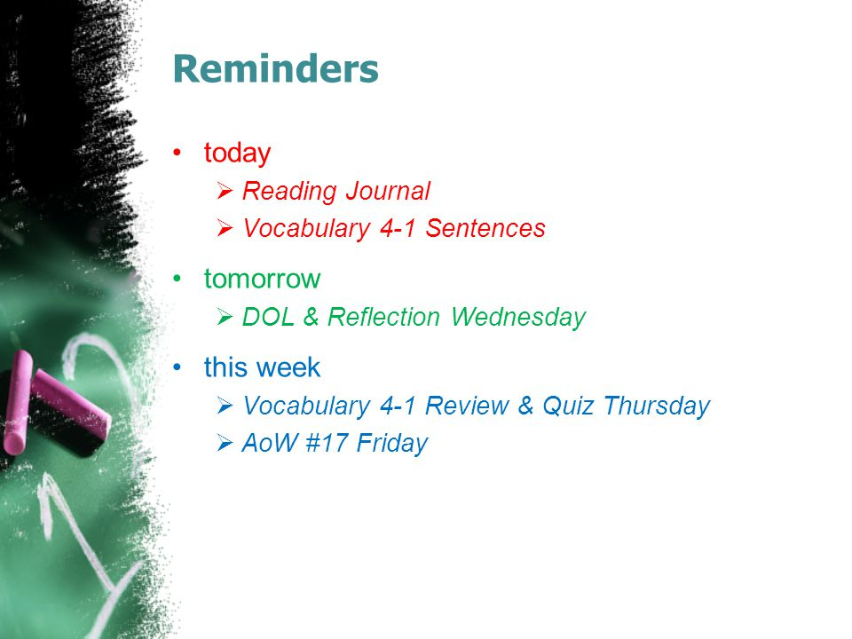 Reminders today  Reading Journal  Vocabulary 4-1 Sentences tomorrow  DOL & Reflection Wednesday this week  Vocabulary 4-1 Review & Quiz Thursday  AoW #17 Friday