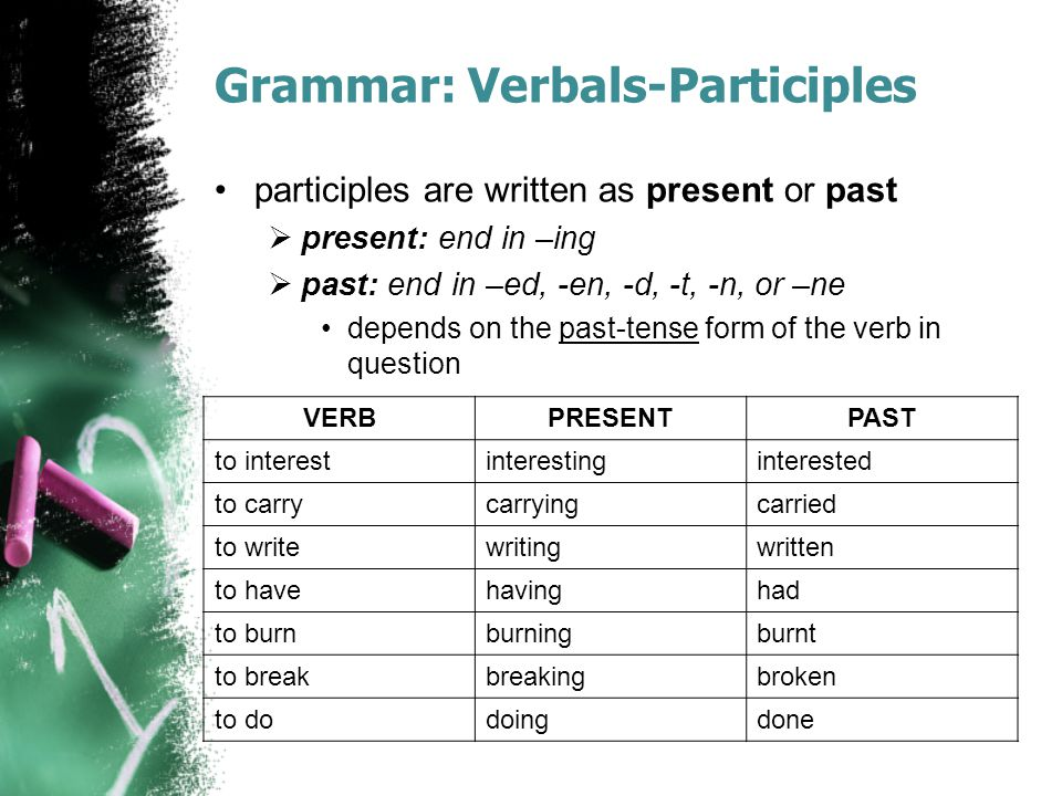 Grammar: Verbals-Participles participles are written as present or past  present: end in –ing  past: end in –ed, -en, -d, -t, -n, or –ne depends on the past-tense form of the verb in question VERBPRESENTPAST to interestinterestinginterested to carrycarryingcarried to writewritingwritten to havehavinghad to burnburningburnt to breakbreakingbroken to dodoingdone