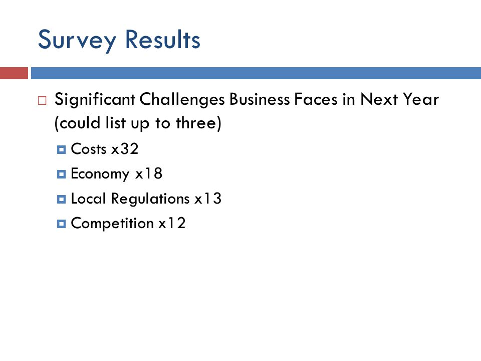  Significant Challenges Business Faces in Next Year (could list up to three)  Costs x32  Economy x18  Local Regulations x13  Competition x12