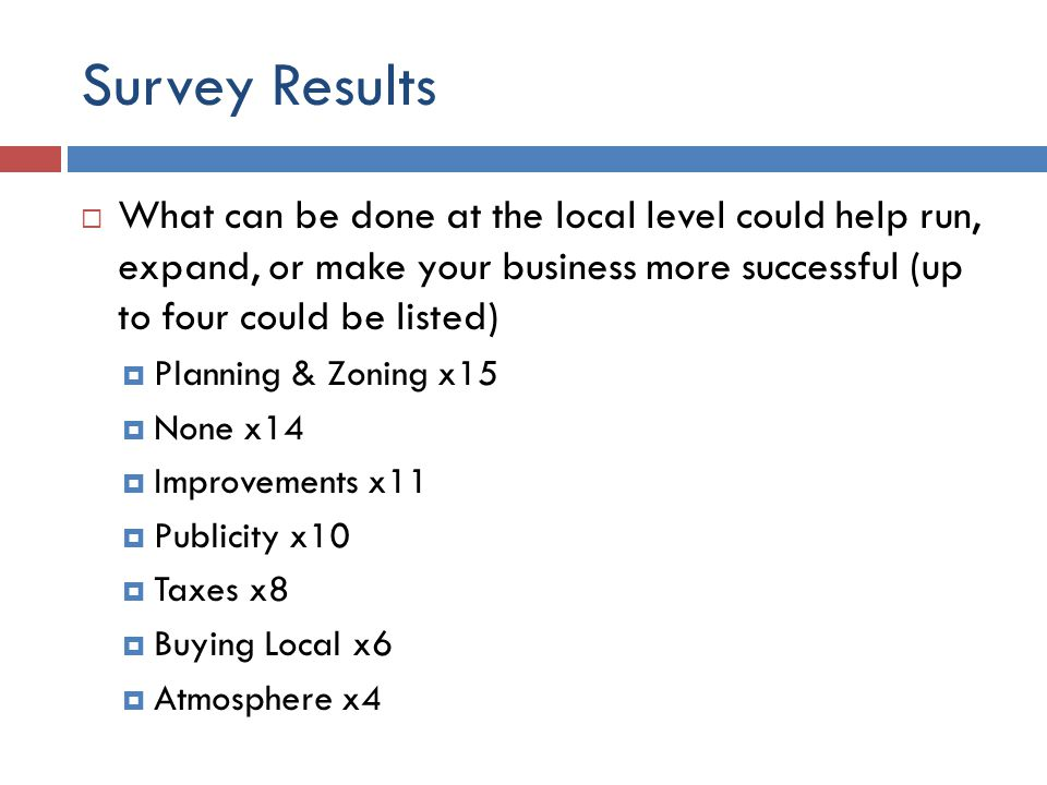 Survey Results  What can be done at the local level could help run, expand, or make your business more successful (up to four could be listed)  Planning & Zoning x15  None x14  Improvements x11  Publicity x10  Taxes x8  Buying Local x6  Atmosphere x4