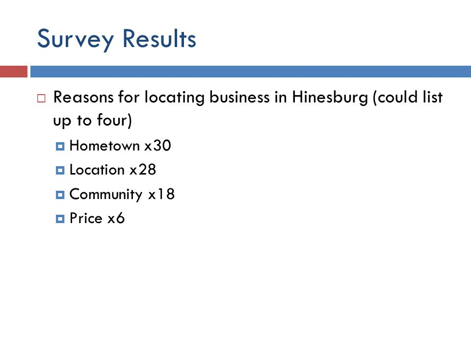 Survey Results  Reasons for locating business in Hinesburg (could list up to four)  Hometown x30  Location x28  Community x18  Price x6