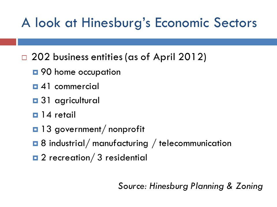 A look at Hinesburg's Economic Sectors  202 business entities (as of April 2012)  90 home occupation  41 commercial  31 agricultural  14 retail  13 government/ nonprofit  8 industrial/ manufacturing / telecommunication  2 recreation/ 3 residential Source: Hinesburg Planning & Zoning