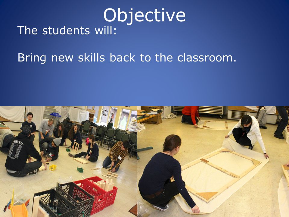 Objective The students will: Bring new skills back to the classroom.