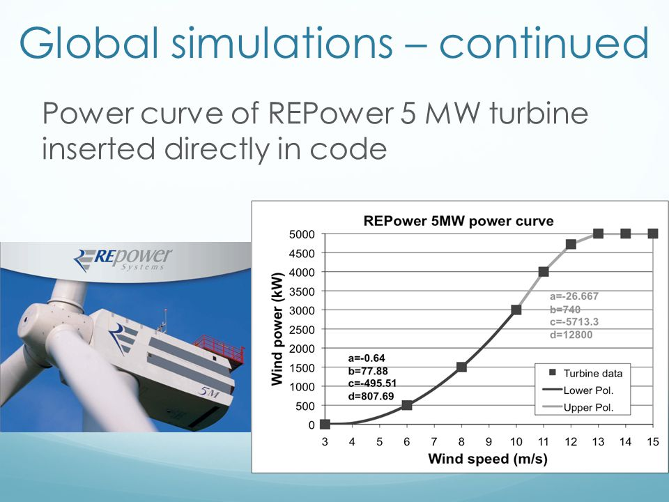 Global simulations – continued Power curve of REPower 5 MW turbine inserted directly in code
