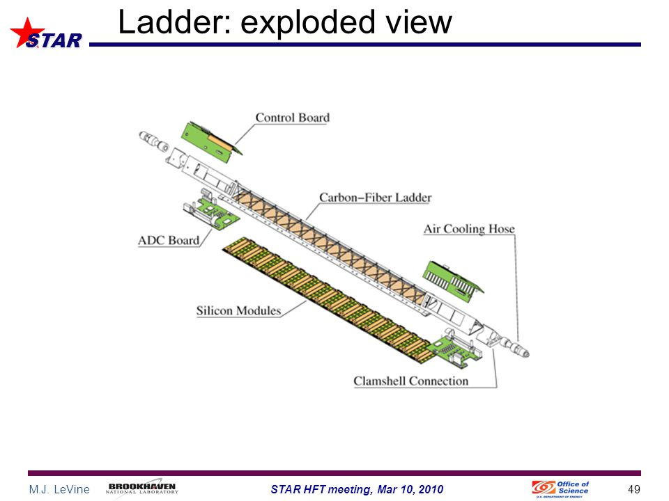 M.J. LeVine49STAR HFT meeting, Mar 10, 2010 STAR Ladder: exploded view