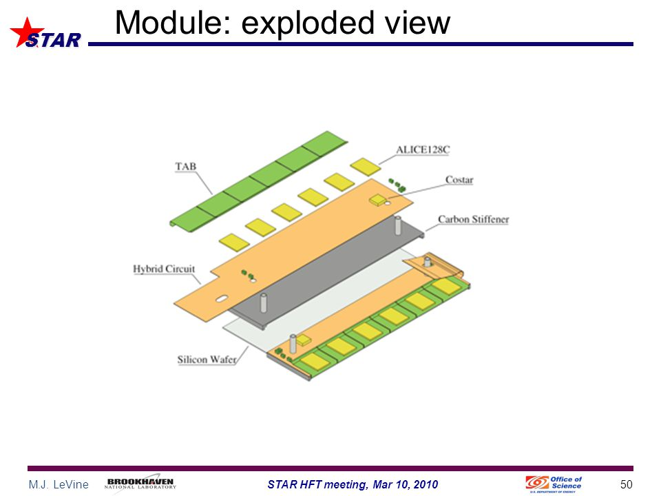 M.J. LeVine50STAR HFT meeting, Mar 10, 2010 STAR Module: exploded view
