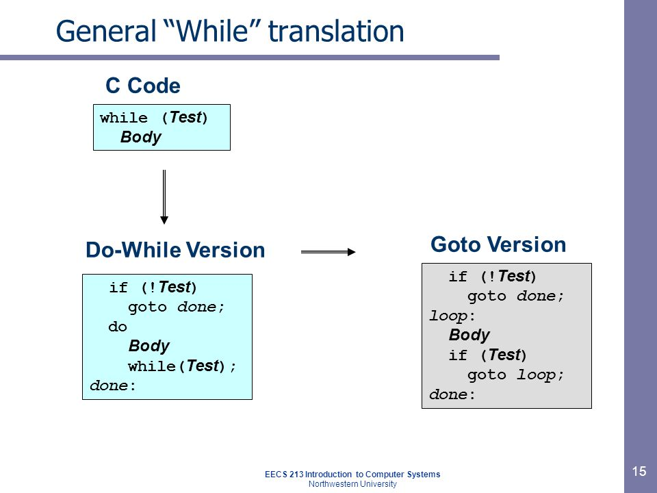EECS 213 Introduction to Computer Systems Northwestern University 15 C Code while ( Test ) Body Do-While Version if (.