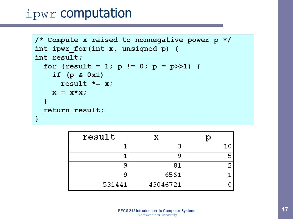 EECS 213 Introduction to Computer Systems Northwestern University 17 ipwr computation /* Compute x raised to nonnegative power p */ int ipwr_for(int x, unsigned p) { int result; for (result = 1; p != 0; p = p>>1) { if (p & 0x1) result *= x; x = x*x; } return result; }