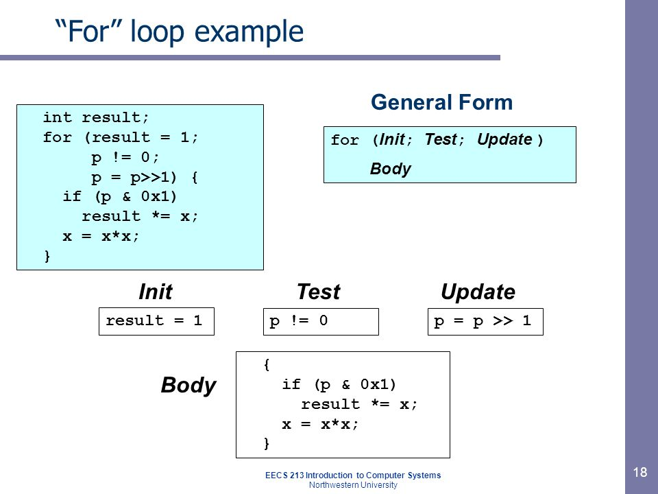 EECS 213 Introduction to Computer Systems Northwestern University 18 For loop example for ( Init ; Test ; Update ) Body int result; for (result = 1; p != 0; p = p>>1) { if (p & 0x1) result *= x; x = x*x; } General Form Init result = 1 Test p != 0 Update p = p >> 1 Body { if (p & 0x1) result *= x; x = x*x; }