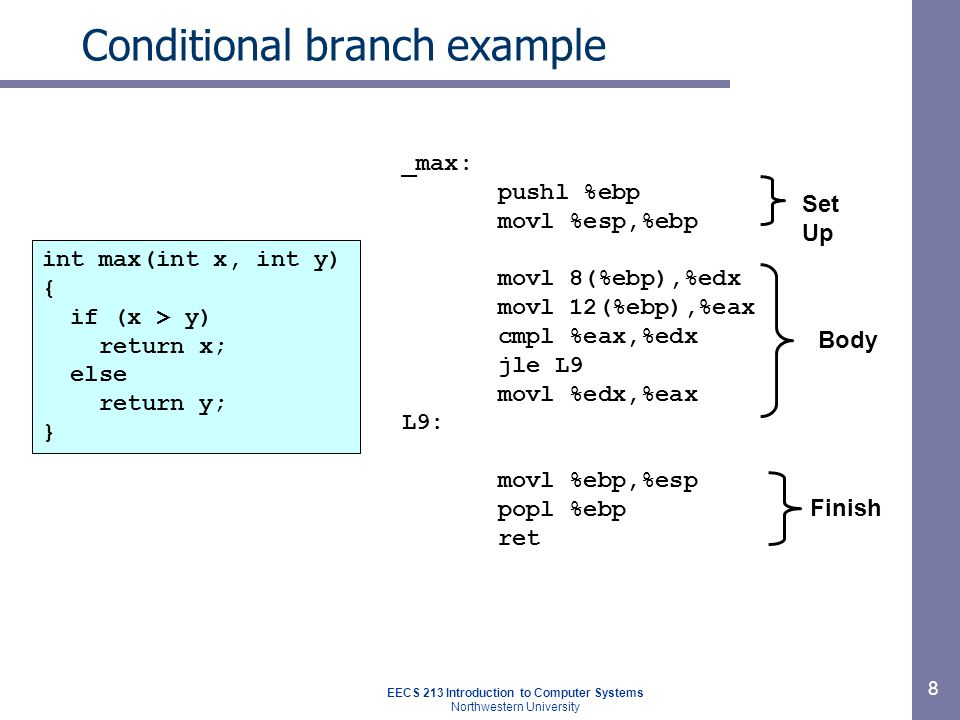 EECS 213 Introduction to Computer Systems Northwestern University 8 Conditional branch example int max(int x, int y) { if (x > y) return x; else return y; } _max: pushl %ebp movl %esp,%ebp movl 8(%ebp),%edx movl 12(%ebp),%eax cmpl %eax,%edx jle L9 movl %edx,%eax L9: movl %ebp,%esp popl %ebp ret Body Set Up Finish