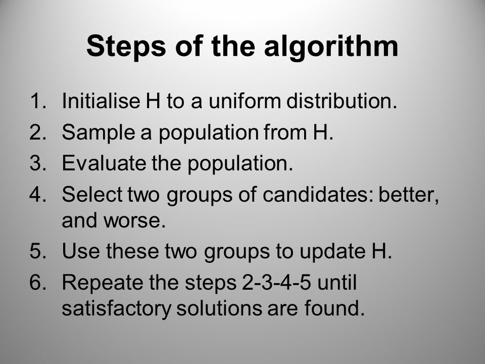Steps of the algorithm 1.Initialise H to a uniform distribution.