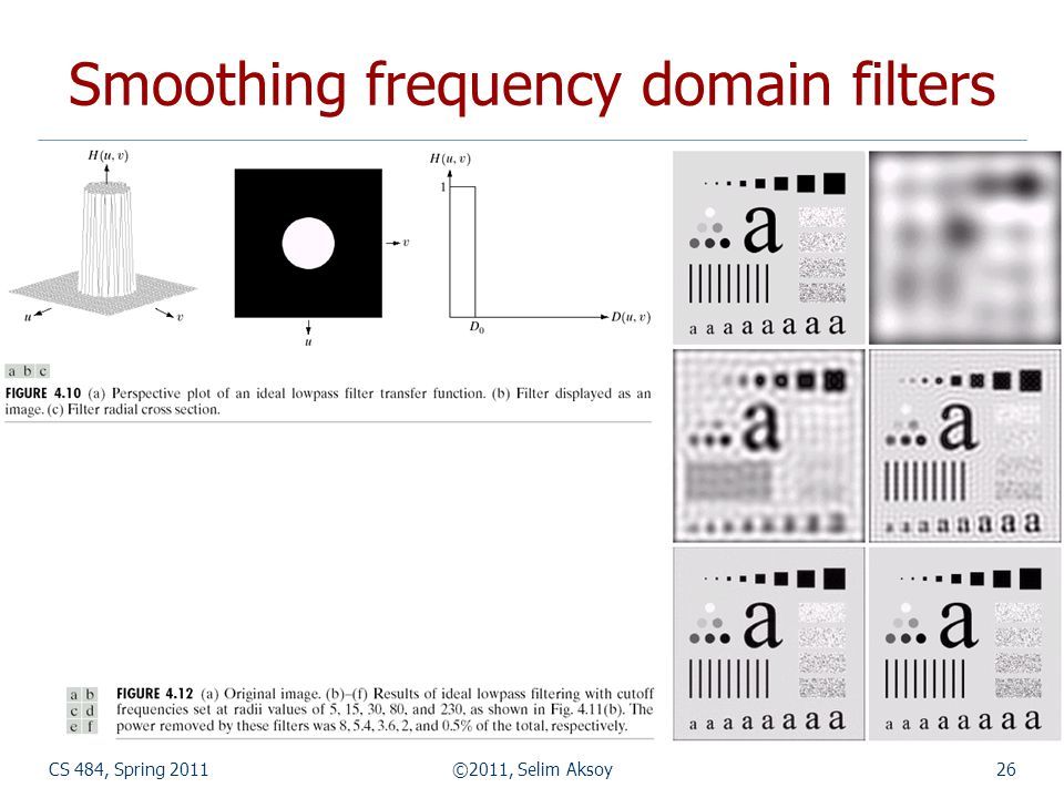 CS 484, Spring 2011©2011, Selim Aksoy26 Smoothing frequency domain filters